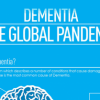 Dementia – The Global Pandemic: Explained with Infographics