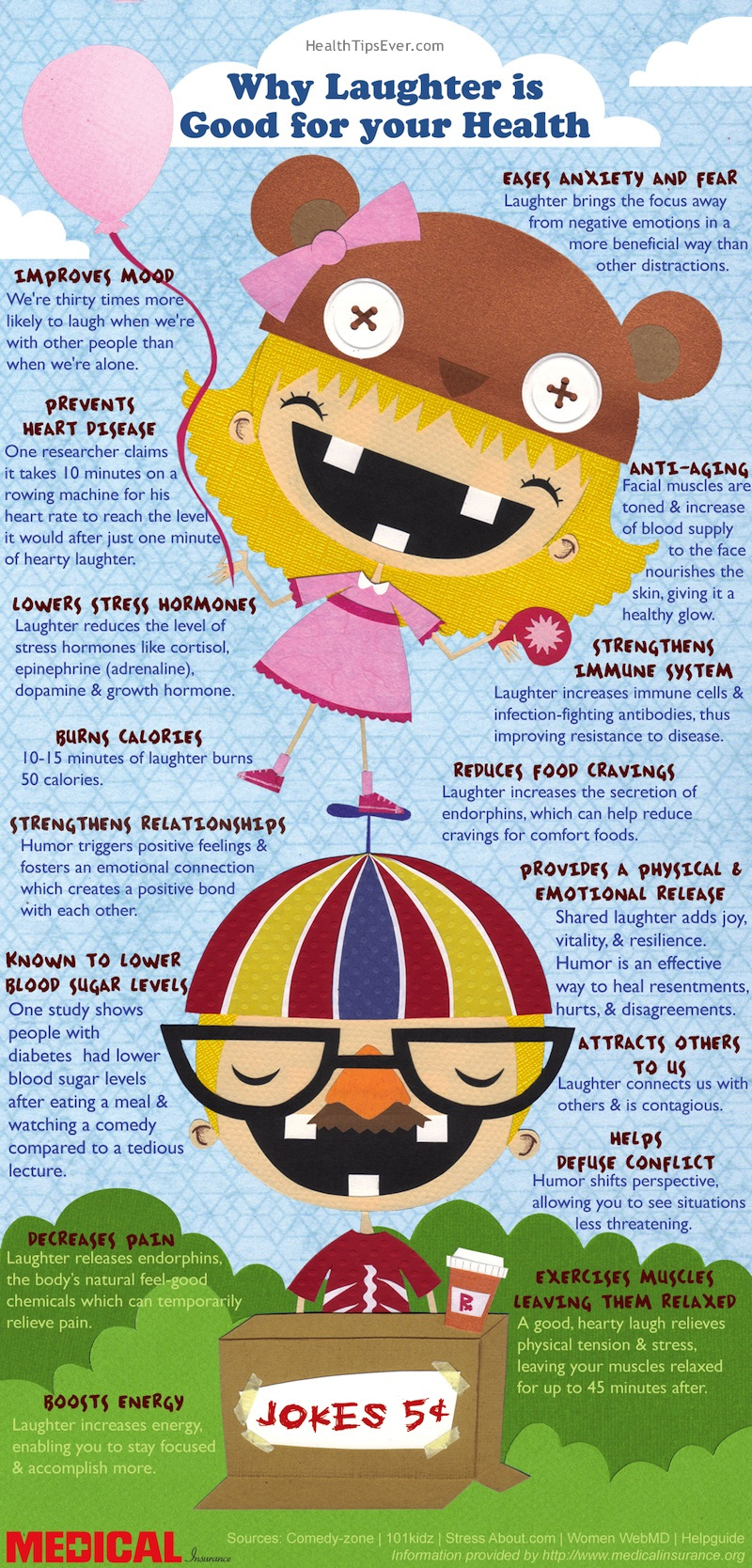 Laughing is healthy - infographics