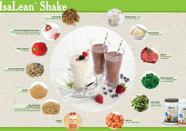 Isagenix Program – Cleanse Your Body