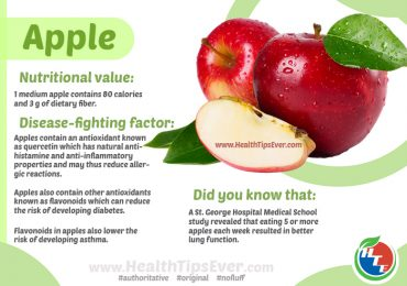 Apple Fruit – Health Benefits with Infographics