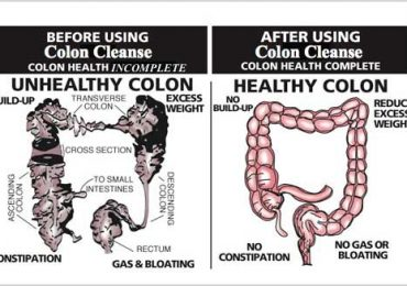 Top 10 detox Recipes that assist with Colon Cleansing