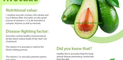 Avocado – Health Benefit with Infographics