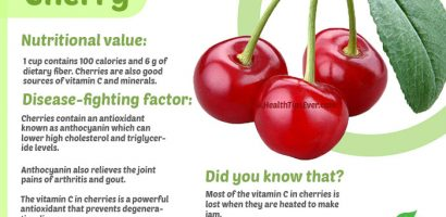 Cherry Health Benefits with Infographics