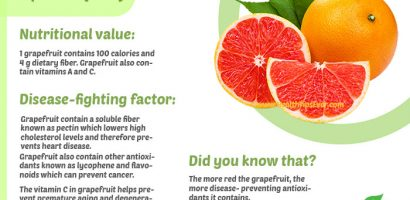 Grapefruit Pink Health Benefits with Infographics