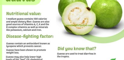 Guavas Health Benefits with Infographics