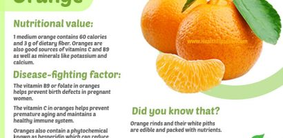 Orange Health Benefits with Infographics