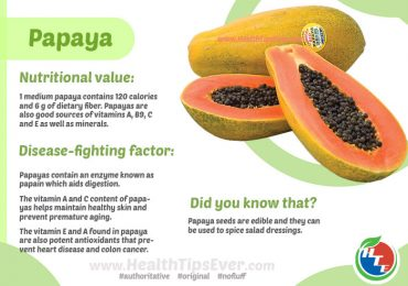 Papaya Health Benefits with Infographics