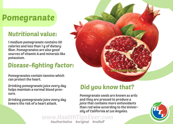 Health Benefits of Pomegranate with Infographics