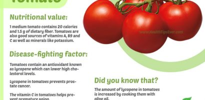 Health Benefits of Tomato with Infographics