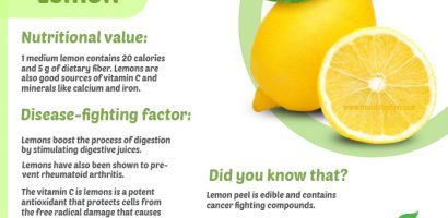 Lemon Health Benefits with Infographics
