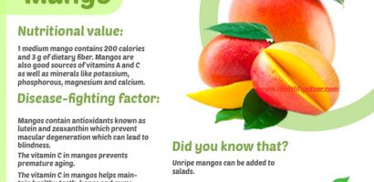 Mango Health Benefits with Infographics