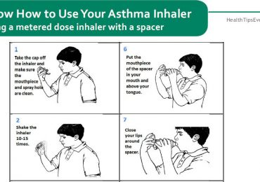 How to use a Metered dose Asthma Inhaler with a Spacer?