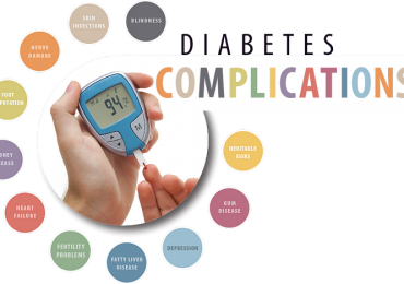 The Most Common Complications of Diabetes