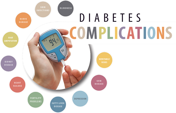 The Most Common Complications of Diabetes – Health Tips