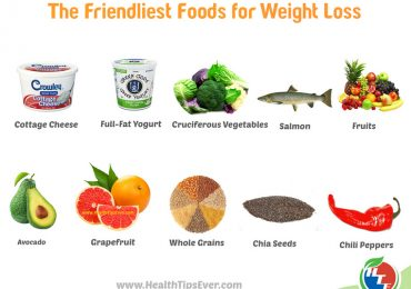 Top Ten Natural Weight Loss Foods