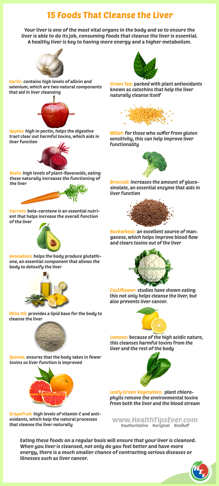 Best 15 Foods That Help Cleansing The Liver Naturally Health Tips