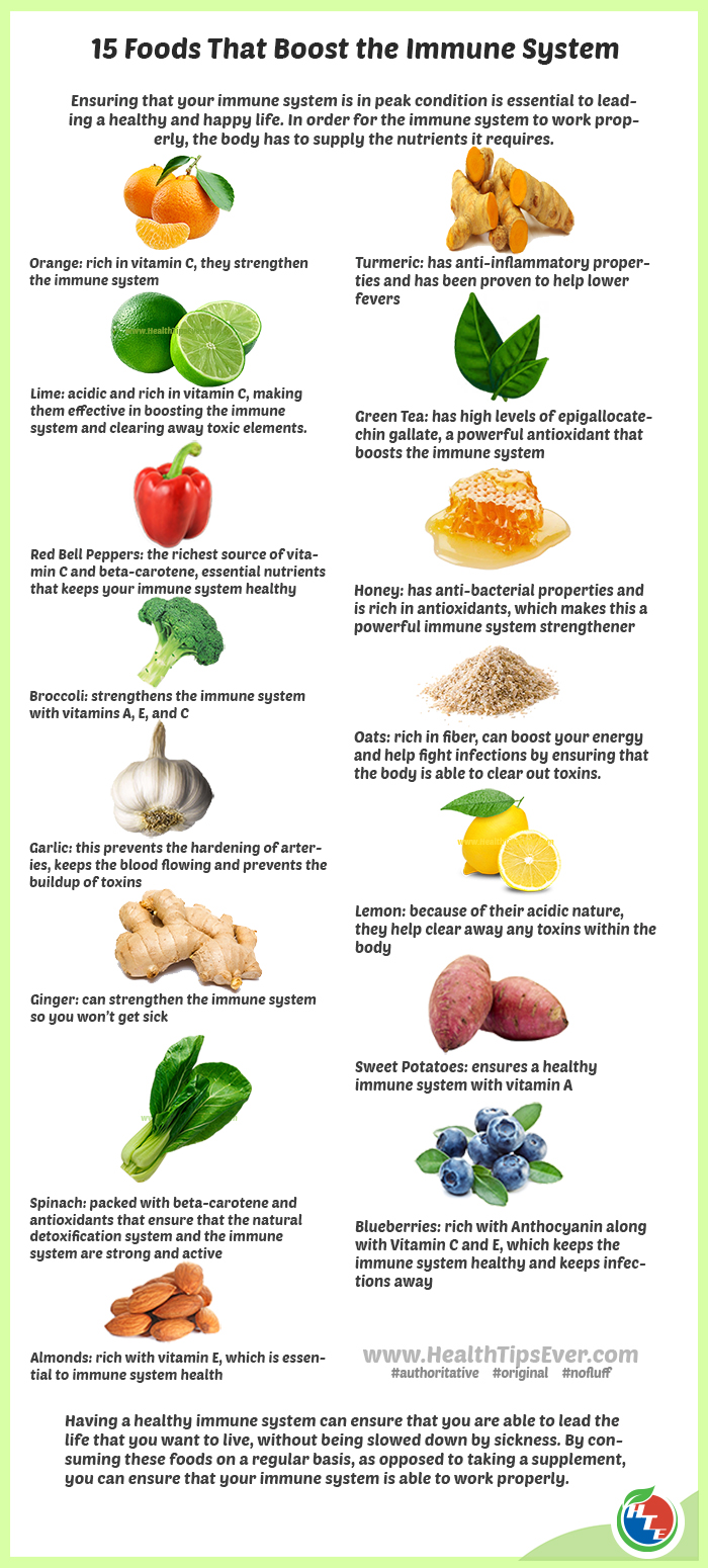 How to strengthen immunity