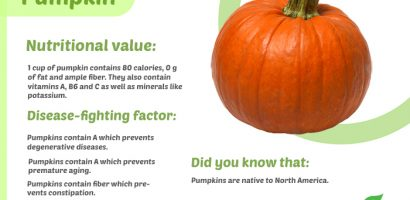 What is the Nutritional Value of Pumpkin?