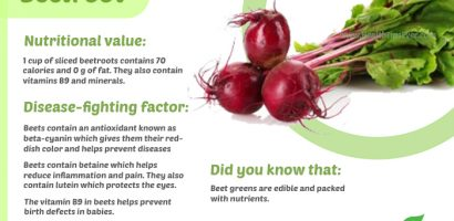 Beetroot Nutritional Benefits with Infographics