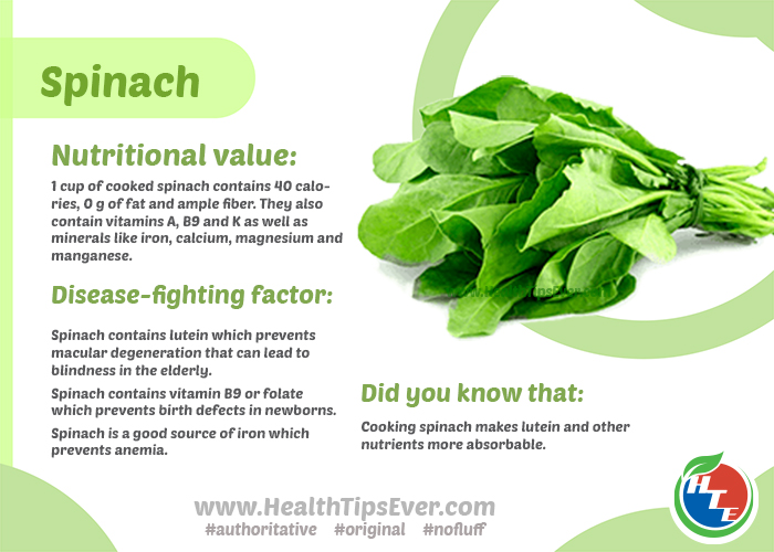 Spinach infographic