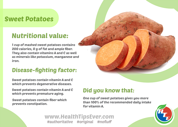 Sweet Potato Nutritional Value – Health Tips Ever Magazine