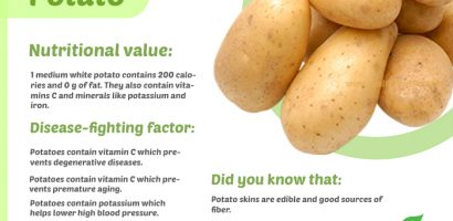 Potato Nutrition and Health Benefits