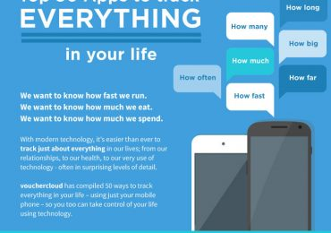 Track Your Life With Your Phone: Top 50 Apps