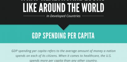 What Does Healthcare Look Like Around the World?