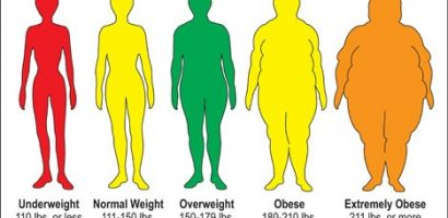 BMI, Overweight, Obesity and Ways to Overcome
